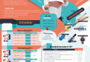 กำหนดการสอบ O-NET ปีการศึกษา 2563