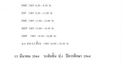 กำหนดการวัดชุดนักเรียน ปีการศึกษา 2564 (กรณีมาจากสถาบันอื่น ๆ มาเข้าศึกษาต่อ)