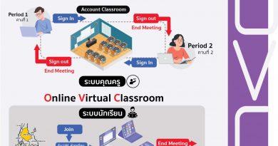 นวัตกรรมห้องเรียนออนไลน์ นักเรียนใช้ง่ายอยู่ที่ไหนก็เข้าเรียนได้เพียงคลิกเดียว