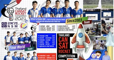 ผลการแข่งขัน Thailand CANSAT-ROCKET Competition 2021